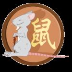 Chinese horoscopen speciaal voor jouw dierenriemteken Rat, bij Astroangels
